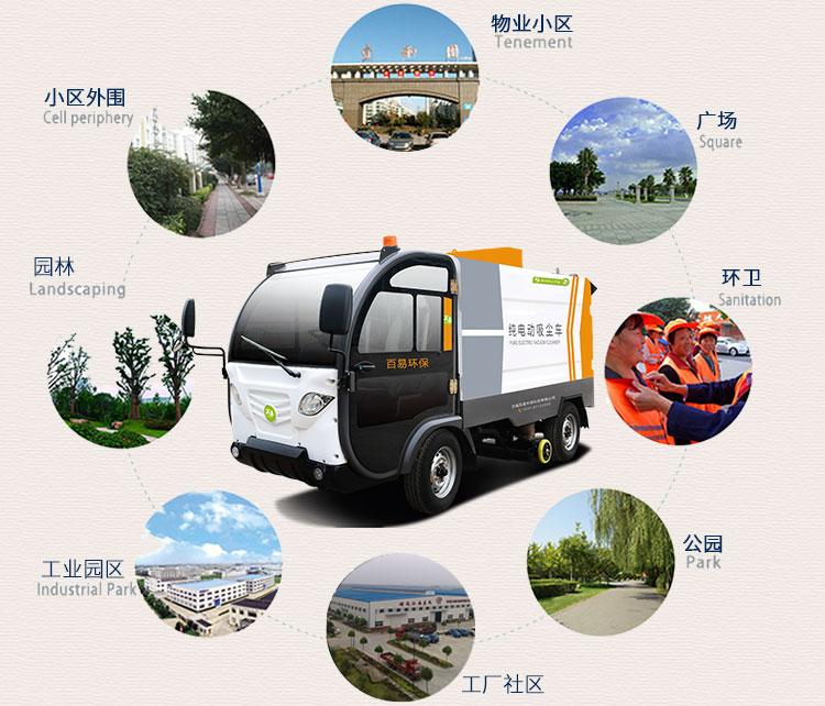 纯电动吸尘车BY-XC50应用场所