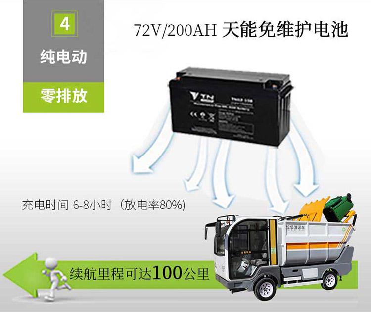 百易纯电动垃圾清运车采用天能免维护电池