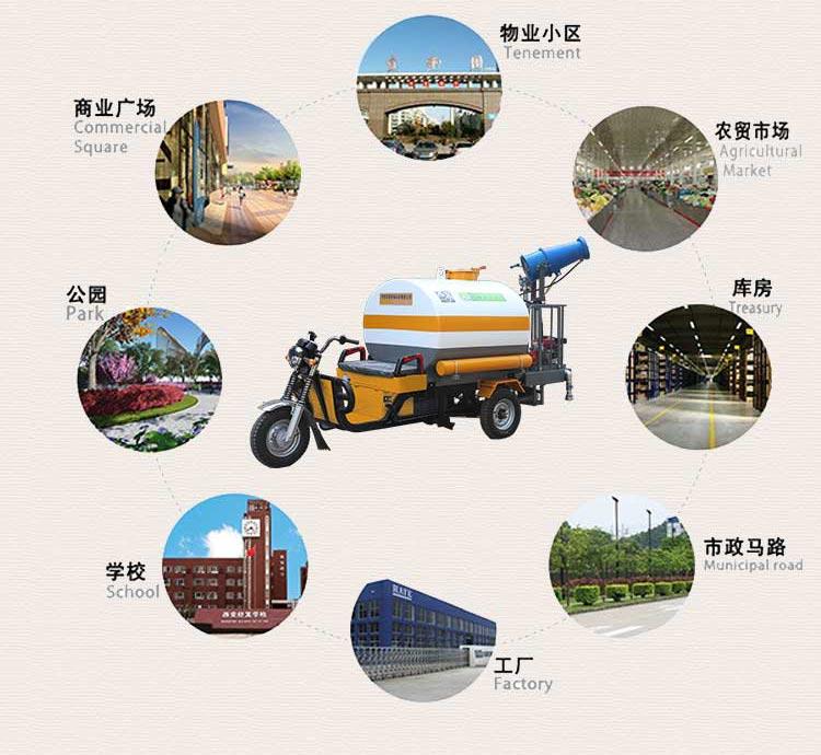 百易电动洒水车应用场所广泛