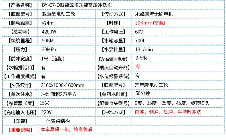 纯电动高压冲洗车产品技术参数