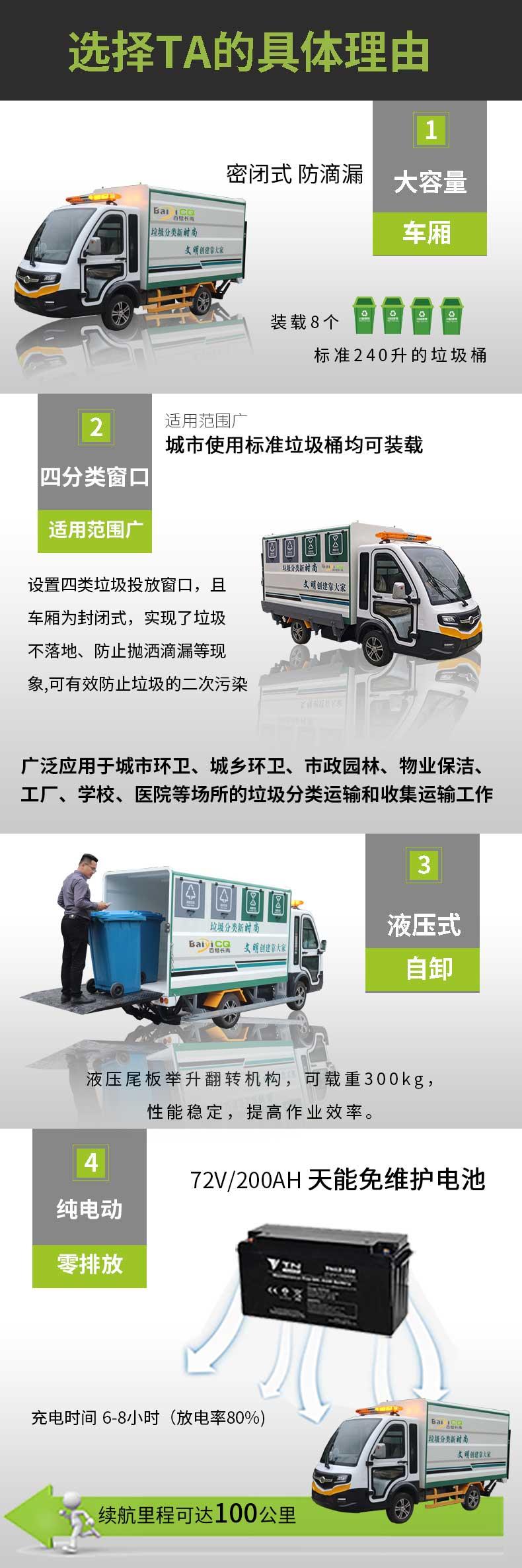 客户选择百易长青此四分类纯电动垃圾清运车的具体理由