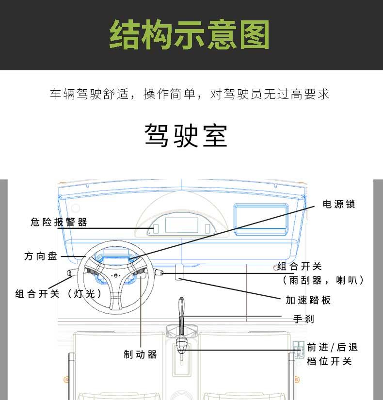 百易长青十桶装四分类纯电动垃圾清运车结构示意图