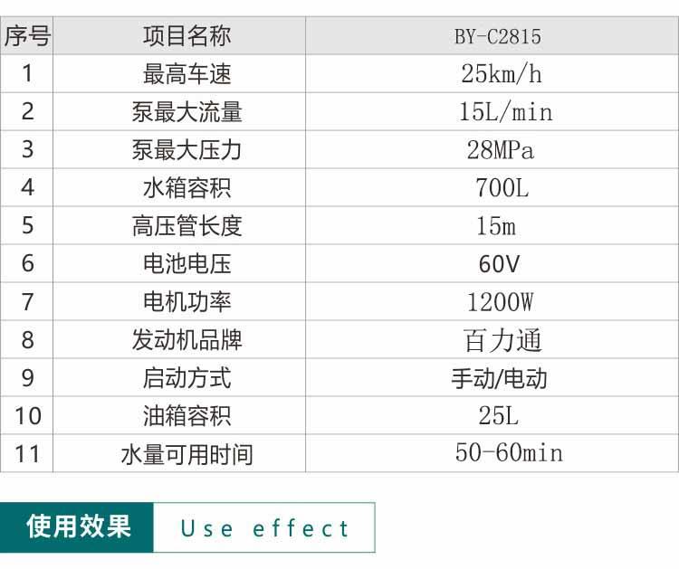 电动三轮高压清洗车产品主要技术参数