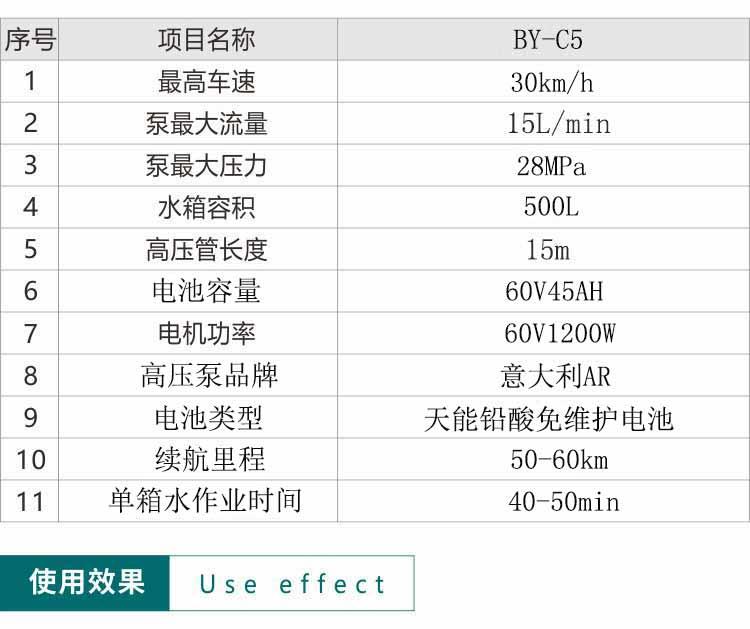 小型高压清洗车主要技术参数